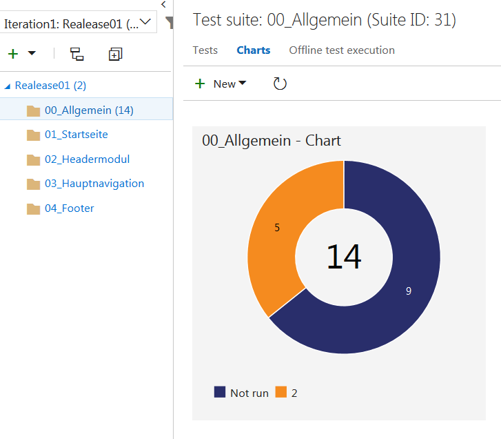 Microsoft Test Manager - Test Suite – Reporting